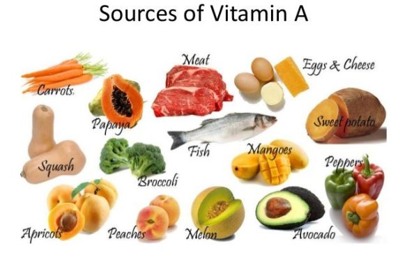 Sources-of-Vitamin-A